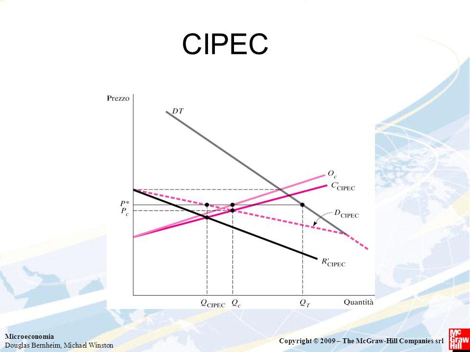 Microeconomia Douglas Bernheim, Michael Winston Copyright © 2009 – The McGraw-Hill Companies srl CIPEC