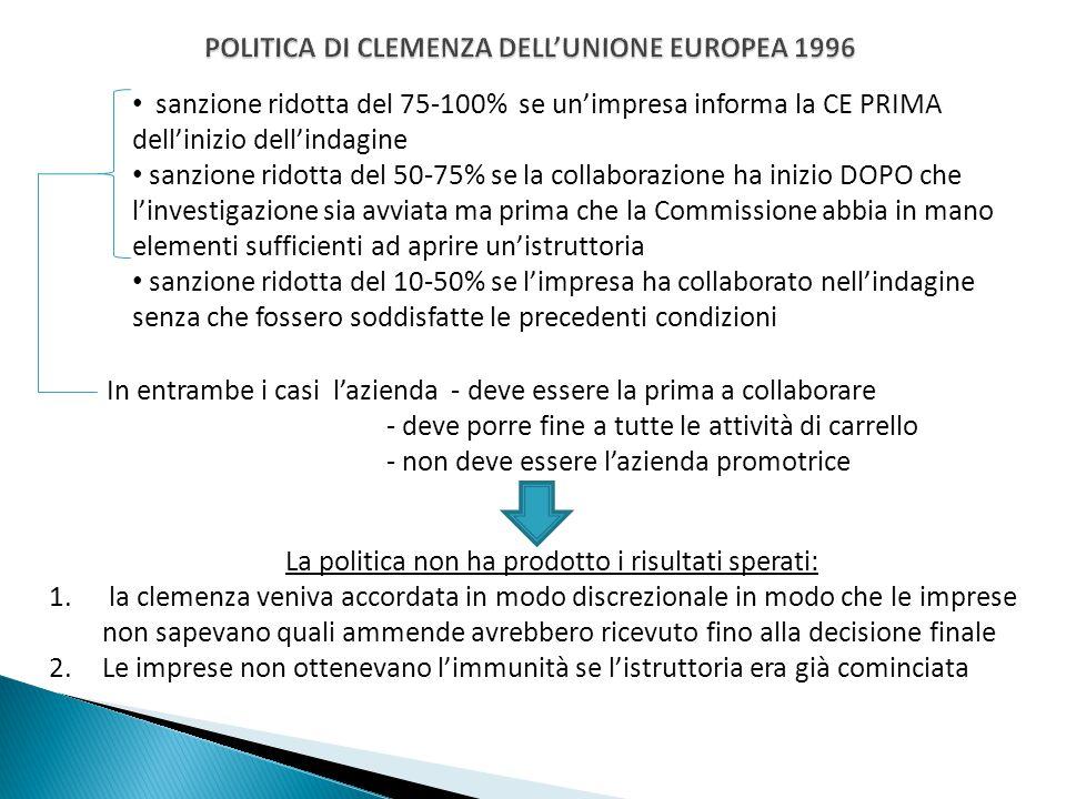 sanzione ridotta del 75-100% se un'impresa informa la CE PRIMA dell'inizio dell'indagine sanzione ridotta del 50-75% se la collaborazione ha inizio DO