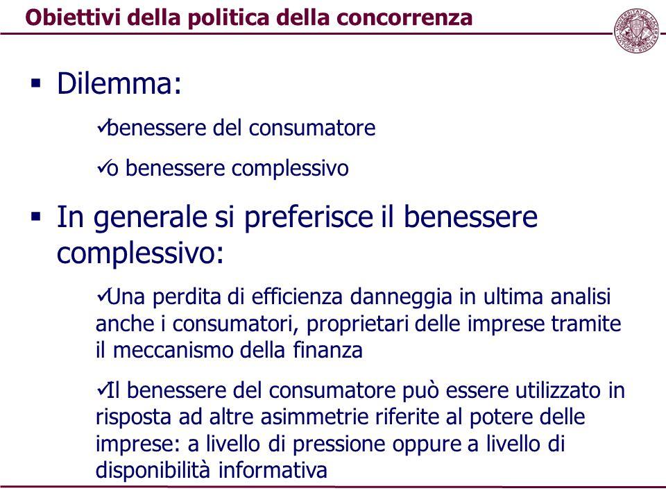 Obiettivi della politica della concorrenza  Dilemma: benessere del consumatore o benessere complessivo  In generale si preferisce il benessere compl