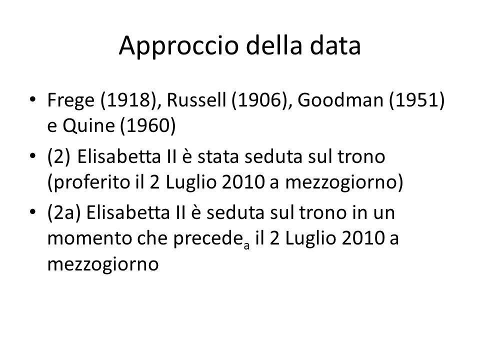 Approccio della data Frege (1918), Russell (1906), Goodman (1951) e Quine (1960) (2)Elisabetta II è stata seduta sul trono (proferito il 2 Luglio 2010