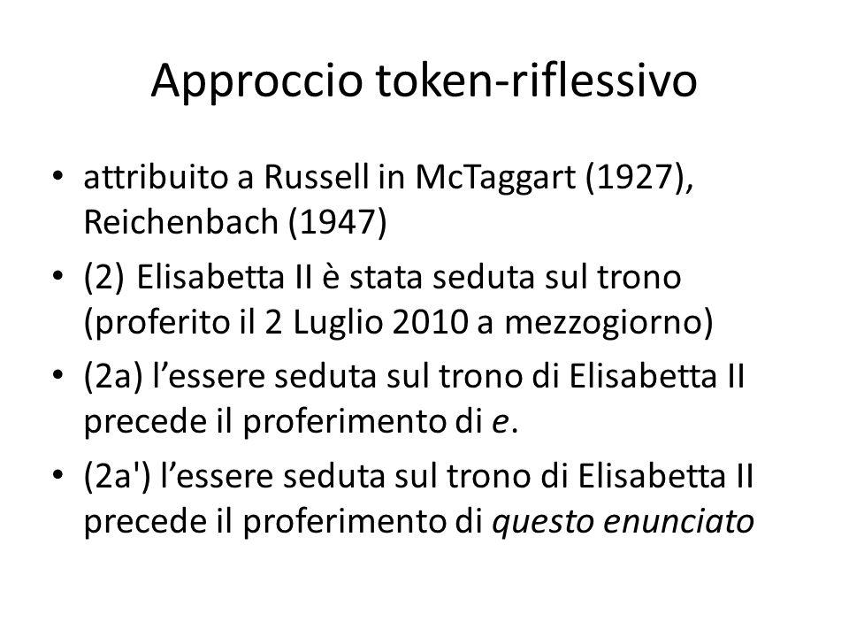 Approccio token-riflessivo attribuito a Russell in McTaggart (1927), Reichenbach (1947) (2)Elisabetta II è stata seduta sul trono (proferito il 2 Lugl