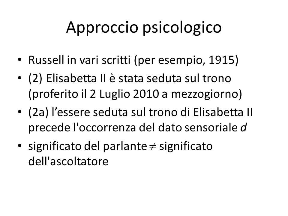 Approccio psicologico Russell in vari scritti (per esempio, 1915) (2)Elisabetta II è stata seduta sul trono (proferito il 2 Luglio 2010 a mezzogiorno)