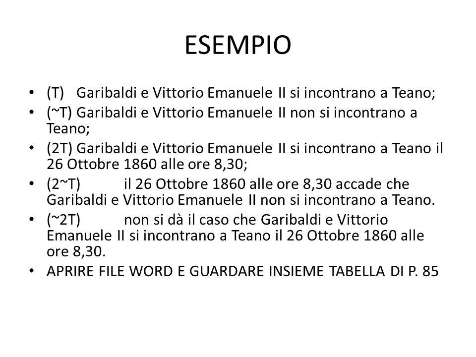 ESEMPIO (T)Garibaldi e Vittorio Emanuele II si incontrano a Teano; (~T)Garibaldi e Vittorio Emanuele II non si incontrano a Teano; (2T)Garibaldi e Vit