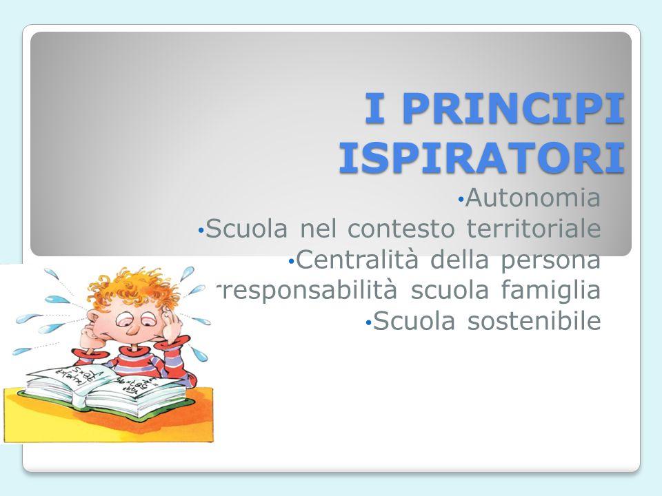 I PRINCIPI ISPIRATORI Autonomia Scuola nel contesto territoriale Centralità della persona Corresponsabilità scuola famiglia Scuola sostenibile