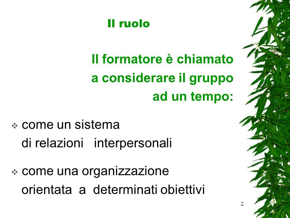2 Il ruolo Il formatore è chiamato a considerare il gruppo ad un tempo:  come un sistema di relazioni interpersonali  come una organizzazione orientata a determinati obiettivi