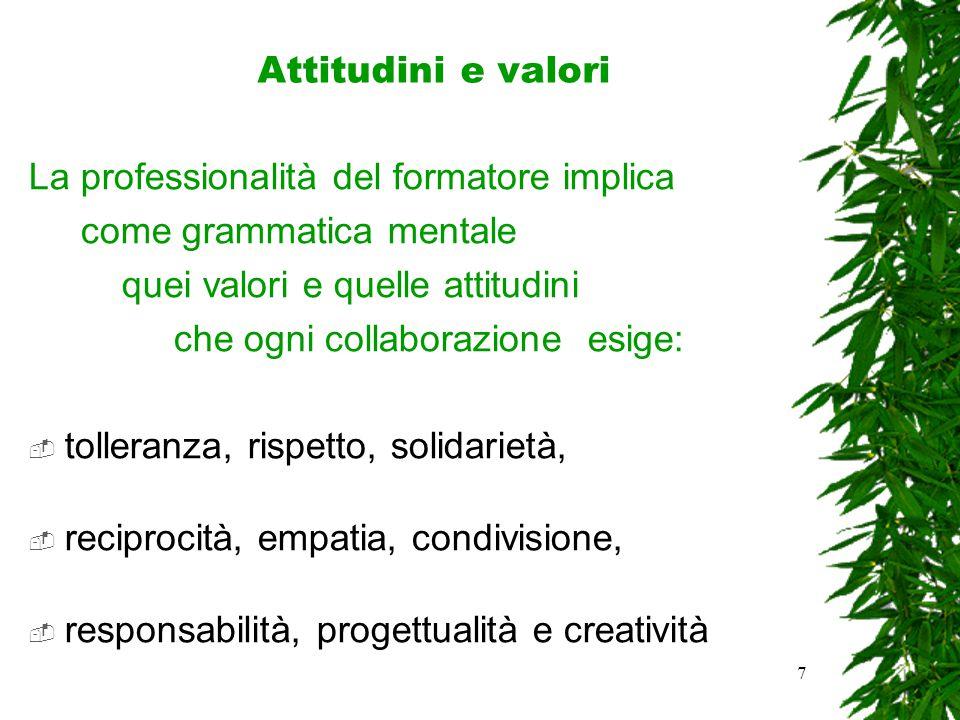 7 Attitudini e valori La professionalità del formatore implica come grammatica mentale quei valori e quelle attitudini che ogni collaborazione esige:  tolleranza, rispetto, solidarietà,  reciprocità, empatia, condivisione,  responsabilità, progettualità e creatività