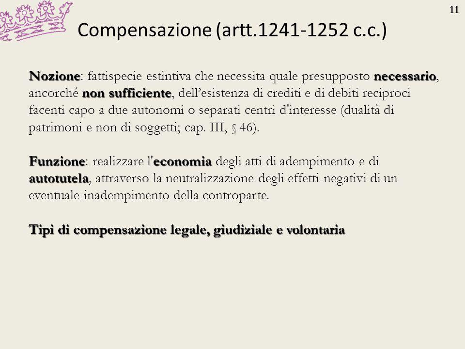 11 Compensazione (artt.1241-1252 c.c.) Nozionenecessario non sufficiente Nozione: fattispecie estintiva che necessita quale presupposto necessario, an