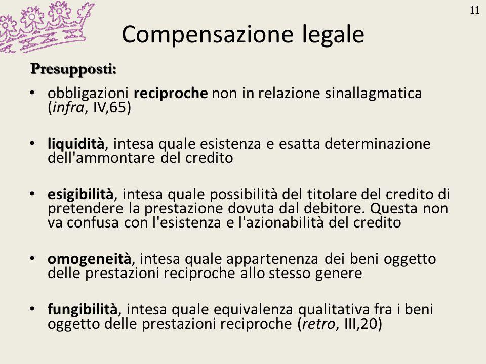 11 Compensazione legale obbligazioni reciproche non in relazione sinallagmatica (infra, IV,65) liquidità, intesa quale esistenza e esatta determinazio