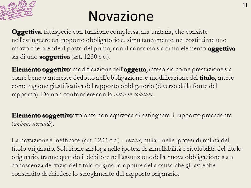 11 Novazione Oggettiva oggettivo soggettivo Oggettiva: fattispecie con funzione complessa, ma unitaria, che consiste nell'estinguere un rapporto obbli