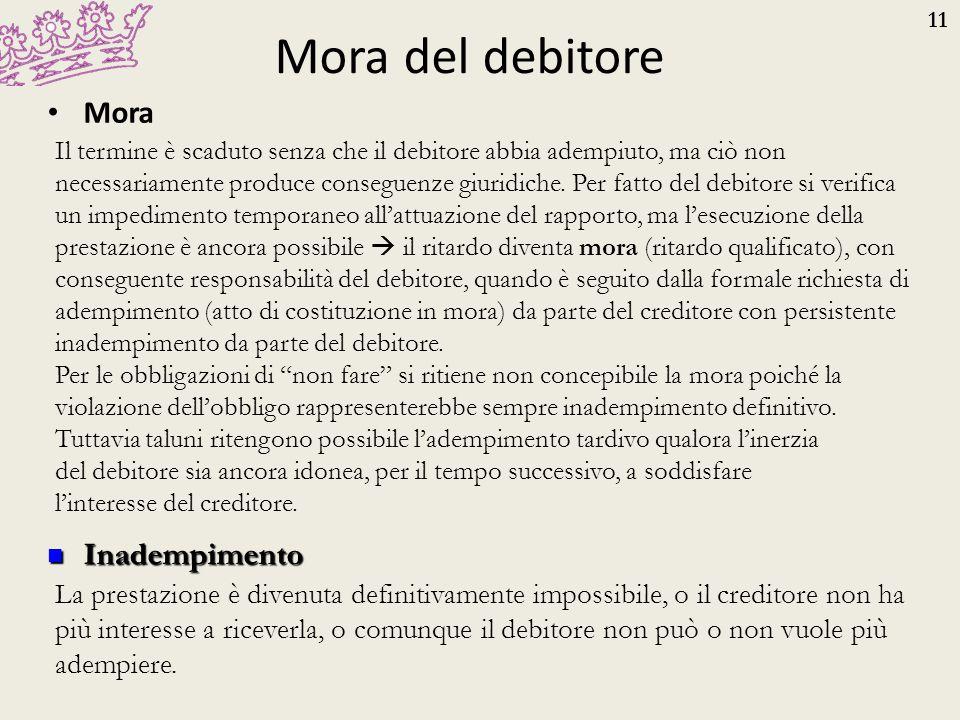 11 Mora del debitore Mora Il termine è scaduto senza che il debitore abbia adempiuto, ma ciò non necessariamente produce conseguenze giuridiche. Per f