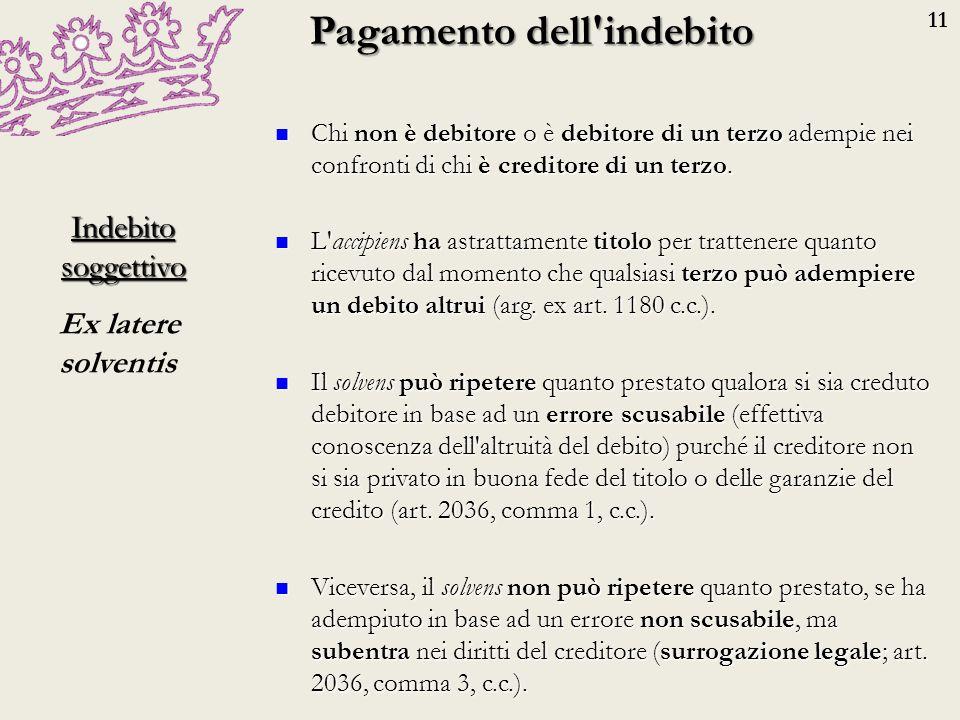11 Mora del debitore Ritardo Artt.1219 ss c.c.