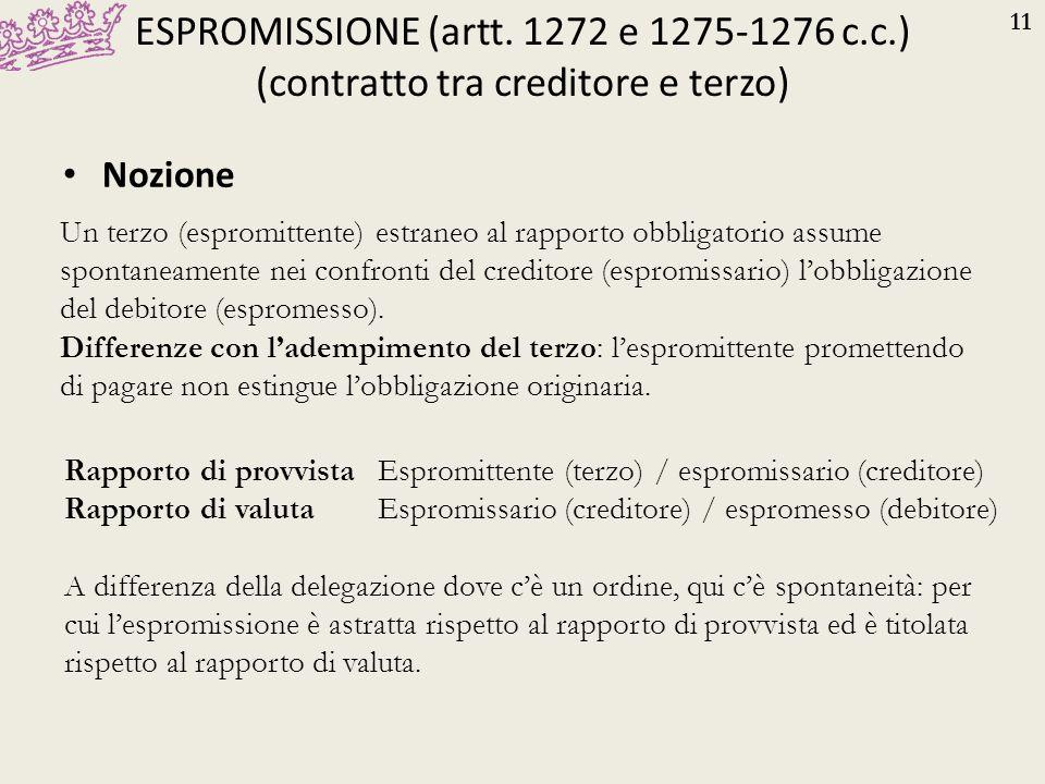 11 ESPROMISSIONE (artt. 1272 e 1275-1276 c.c.) (contratto tra creditore e terzo) Nozione Un terzo (espromittente) estraneo al rapporto obbligatorio as