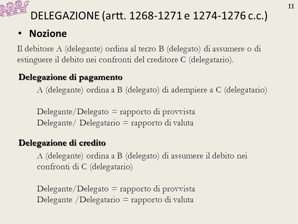 11 DELEGAZIONE (artt. 1268-1271 e 1274-1276 c.c.) Nozione Il debitore A (delegante) ordina al terzo B (delegato) di assumere o di estinguere il debito
