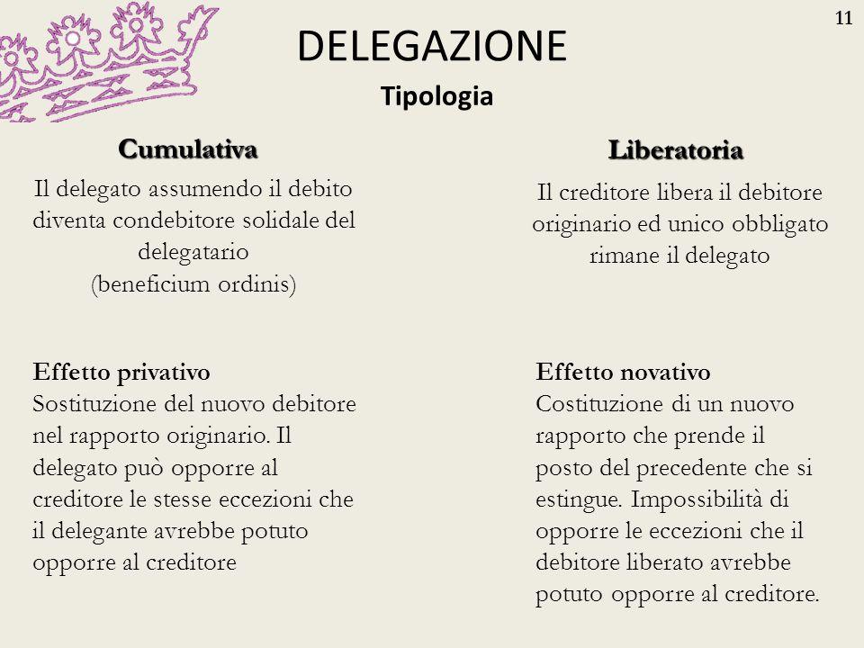 11 DELEGAZIONE Tipologia Cumulativa Liberatoria Il delegato assumendo il debito diventa condebitore solidale del delegatario (beneficium ordinis) Il c
