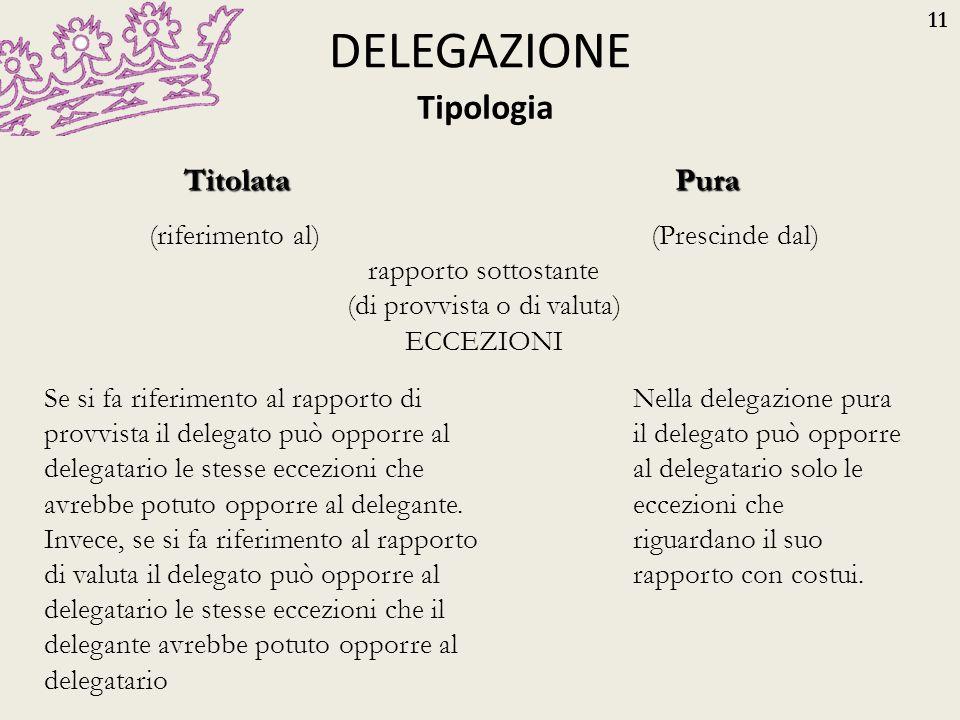 11 DELEGAZIONE Tipologia PuraTitolata (riferimento al) (Prescinde dal) rapporto sottostante (di provvista o di valuta) ECCEZIONI Se si fa riferimento