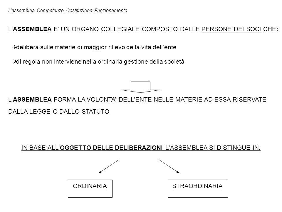 L'ASSEMBLEA ORDINARIA LE MATERIE DI SUA COMPETENZA VARIANO IN RELAZIONE AL SISTEMA DI AMMINISTRAZIONE E CONTROLLO ADOTTATO DALL' ENTE  NELLE SOCIETA' PRIVE DEL CONSIGLIO DI SORVEGLIANZA (SISTEMA TRADIZIONALE E MONISTICO), L'ASSEMBLEA ORDINARIA:  approva il bilancio  nomina e revoca gli amministratori, nomina i sindaci, il presidente del collegio sindacale, e quando è previsto, il soggetto cui è demandato il controllo contabile  determina il compenso di amministratori e sindaci se non è già indicato nello statuto COMPETENZE