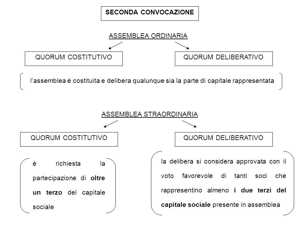 SECONDA CONVOCAZIONE ASSEMBLEA ORDINARIA QUORUM DELIBERATIVOQUORUM COSTITUTIVO l'assemblea è costituita e delibera qualunque sia la parte di capitale