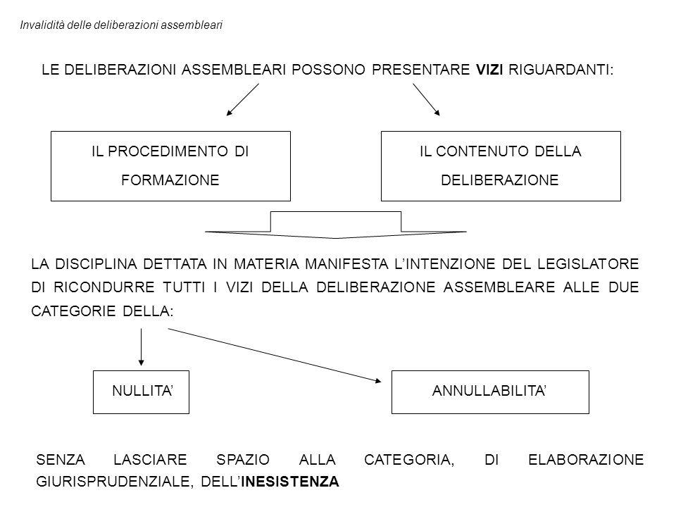 Invalidità delle deliberazioni assembleari LE DELIBERAZIONI ASSEMBLEARI POSSONO PRESENTARE VIZI RIGUARDANTI: IL PROCEDIMENTO DI FORMAZIONE IL CONTENUT