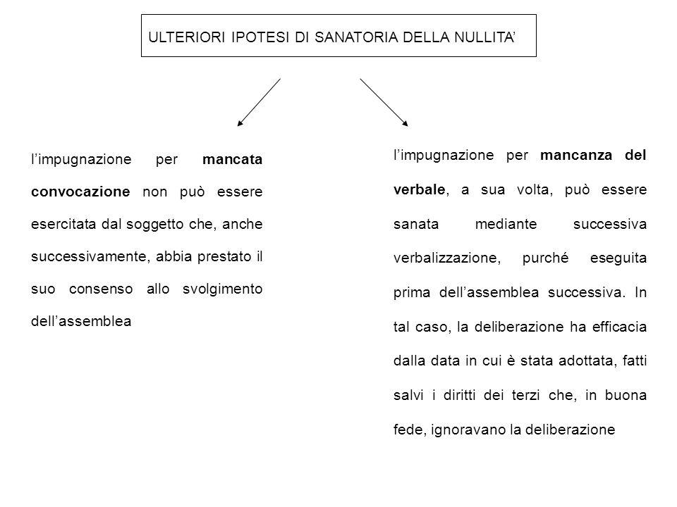 ULTERIORI IPOTESI DI SANATORIA DELLA NULLITA' l'impugnazione per mancata convocazione non può essere esercitata dal soggetto che, anche successivament