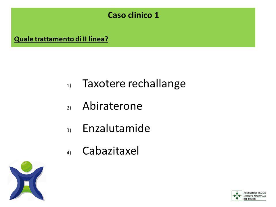 Caso clinico 2 Paziente di 75 anni, PS ECOG: 1 Diagnosi di adenocarcinoma prostatico nel 04/2010, trattato con RT esclusiva Gleason score alla diagnosi 4+3=7, iPSA:14 Comorbidità: ipertensione arteriosa in terapia, diabete non insulino dipendente Nel 11/2011: recidiva biochimica (PSA 4), PET negativa per M+ -> LHRHa 10/2013: PSA 8- evidenza di secondarismi ossei asintomatici -> LHRHa + bicalutamide 05/2014: PSA 14; progressione ossea asintomatica (comparsa di due nuove lesioni allo SCAN osseo, negativa la TAC per lesioni viscerali)