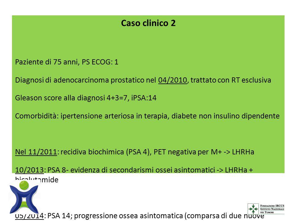 1) Taxotere 2) Abiraterone 3) Enzalutamide 4) Estracyt Caso clinico 2 Quale trattamento di I linea?
