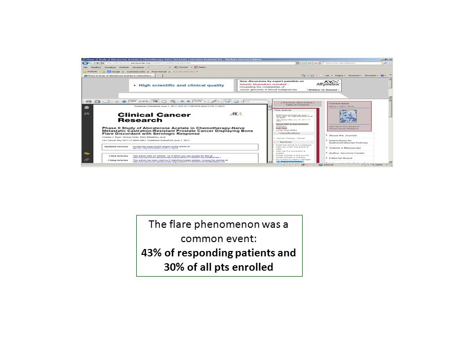 The flare phenomenon was a common event: 43% of responding patients and 30% of all pts enrolled