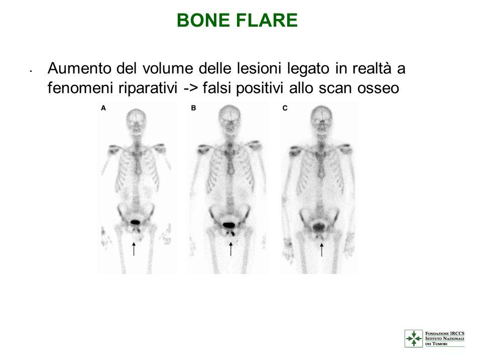 BONE FLARE Aumento del volume delle lesioni legato in realtà a fenomeni riparativi -> falsi positivi allo scan osseo L'utilizzo dei bifosfonati può favorire l'insorgenza del fenomeno