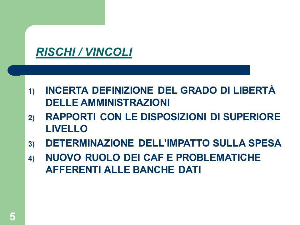 5 RISCHI / VINCOLI 1) INCERTA DEFINIZIONE DEL GRADO DI LIBERTÀ DELLE AMMINISTRAZIONI 2) RAPPORTI CON LE DISPOSIZIONI DI SUPERIORE LIVELLO 3) DETERMINA