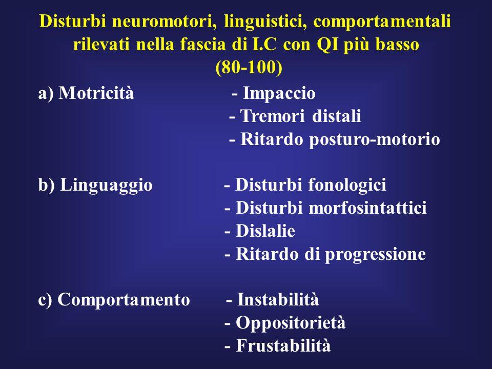 Disturbi neuromotori, linguistici, comportamentali rilevati nella fascia di I.C con QI più basso (80-100) a) Motricità - Impaccio - Tremori distali - Ritardo posturo-motorio b) Linguaggio - Disturbi fonologici - Disturbi morfosintattici - Dislalie - Ritardo di progressione c) Comportamento - Instabilità - Oppositorietà - Frustabilità