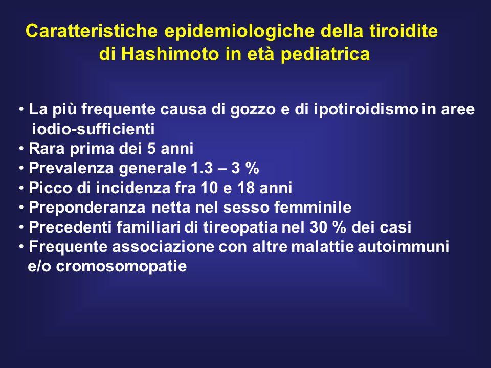 Caratteristiche epidemiologiche della tiroidite di Hashimoto in età pediatrica La più frequente causa di gozzo e di ipotiroidismo in aree iodio-sufficienti Rara prima dei 5 anni Prevalenza generale 1.3 – 3 % Picco di incidenza fra 10 e 18 anni Preponderanza netta nel sesso femminile Precedenti familiari di tireopatia nel 30 % dei casi Frequente associazione con altre malattie autoimmuni e/o cromosomopatie