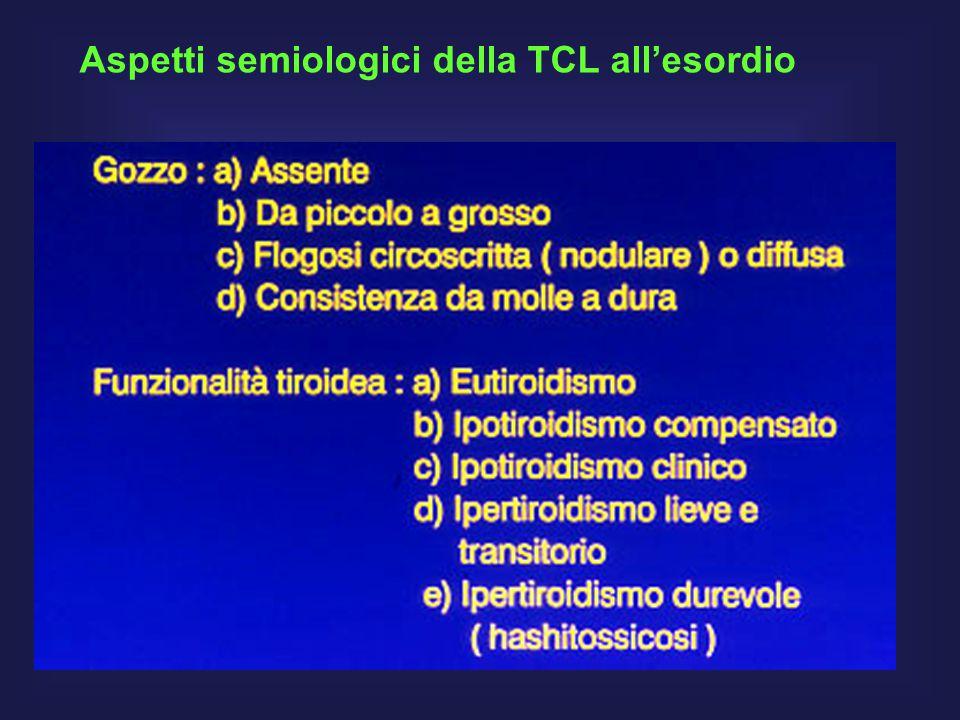 Aspetti semiologici della TCL all'esordio