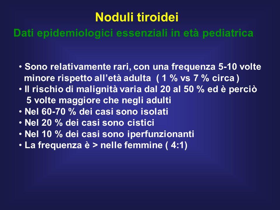 Noduli tiroidei Dati epidemiologici essenziali in età pediatrica Sono relativamente rari, con una frequenza 5-10 volte minore rispetto all'età adulta ( 1 % vs 7 % circa ) Il rischio di malignità varia dal 20 al 50 % ed è perciò 5 volte maggiore che negli adulti Nel 60-70 % dei casi sono isolati Nel 20 % dei casi sono cistici Nel 10 % dei casi sono iperfunzionanti La frequenza è > nelle femmine ( 4:1)