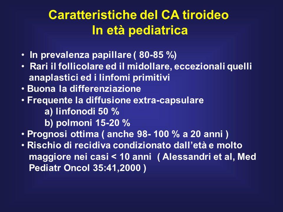 Caratteristiche del CA tiroideo In età pediatrica In prevalenza papillare ( 80-85 %) Rari il follicolare ed il midollare, eccezionali quelli anaplastici ed i linfomi primitivi Buona la differenziazione Frequente la diffusione extra-capsulare a) linfonodi 50 % b) polmoni 15-20 % Prognosi ottima ( anche 98- 100 % a 20 anni ) Rischio di recidiva condizionato dall'età e molto maggiore nei casi < 10 anni ( Alessandri et al, Med Pediatr Oncol 35:41,2000 )
