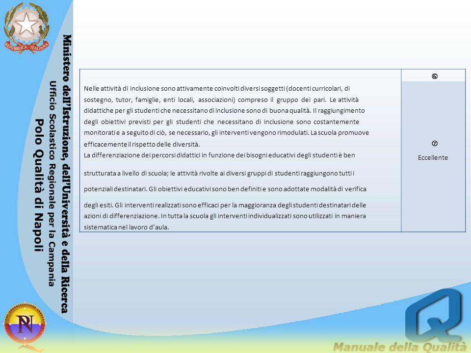  Nelle attività di inclusione sono attivamente coinvolti diversi soggetti (docenti curricolari, di sostegno, tutor, famiglie, enti locali, associazio