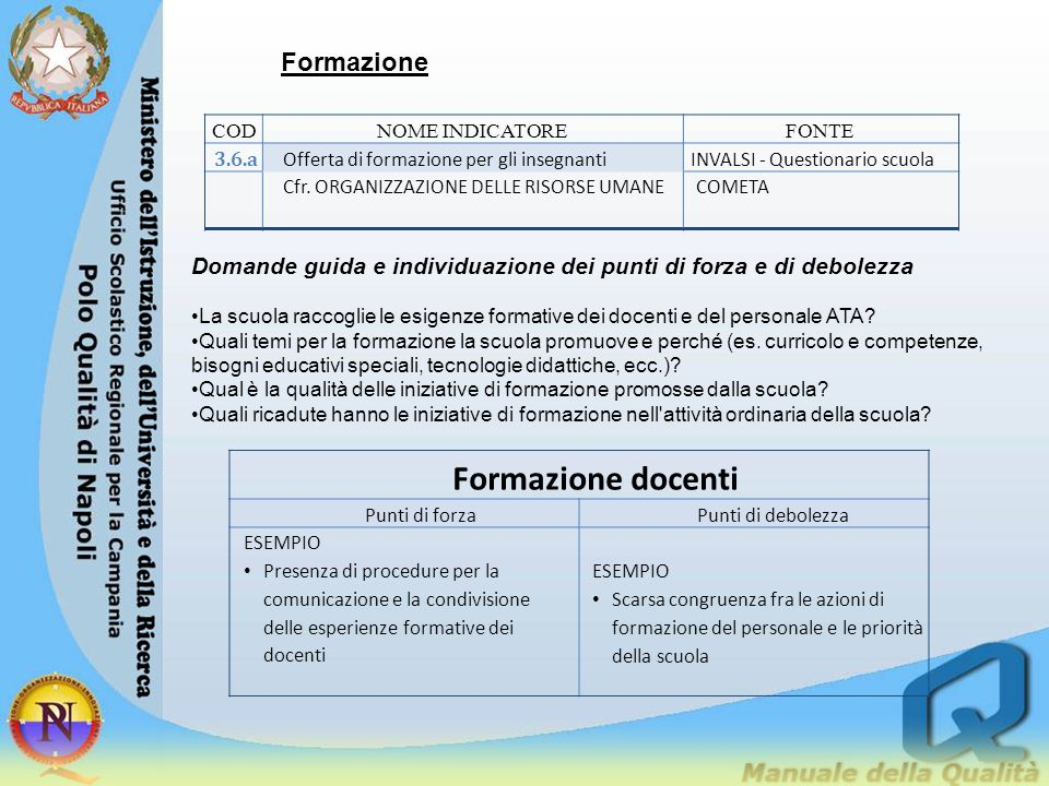 Formazione CODNOME INDICATOREFONTE 3.6.a Offerta di formazione per gli insegnantiINVALSI - Questionario scuola Cfr. ORGANIZZAZIONE DELLE RISORSE UMANE