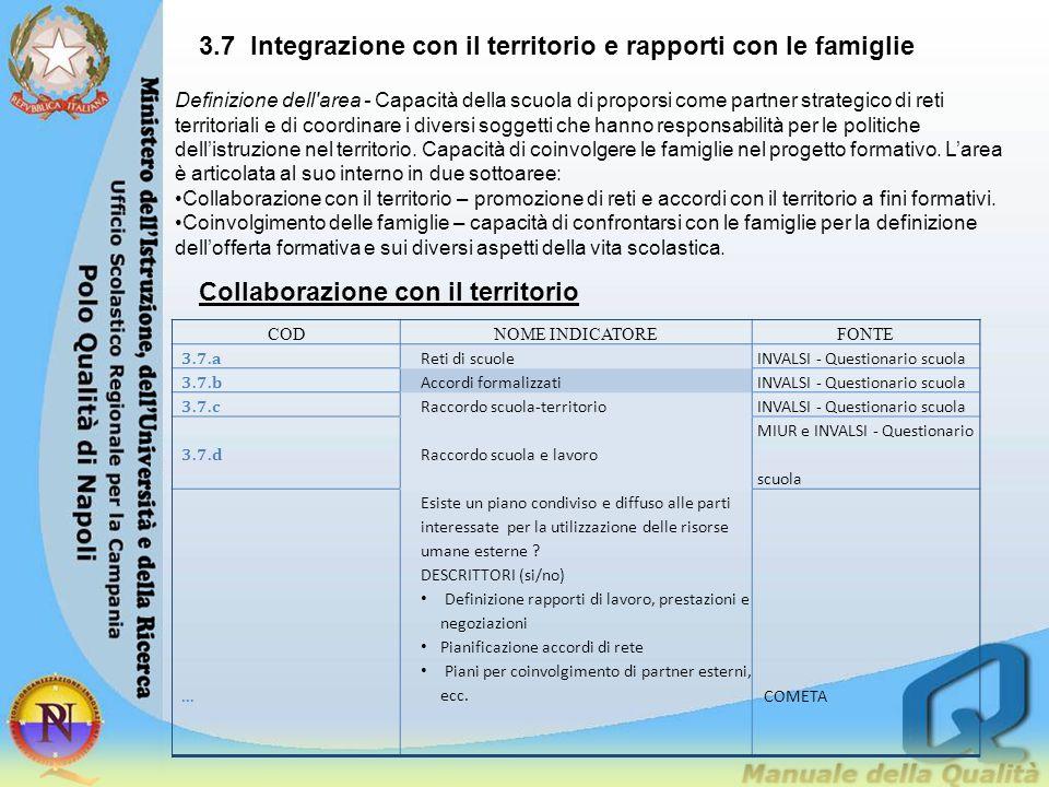 3.7 Integrazione con il territorio e rapporti con le famiglie Definizione dell'area - Capacità della scuola di proporsi come partner strategico di ret