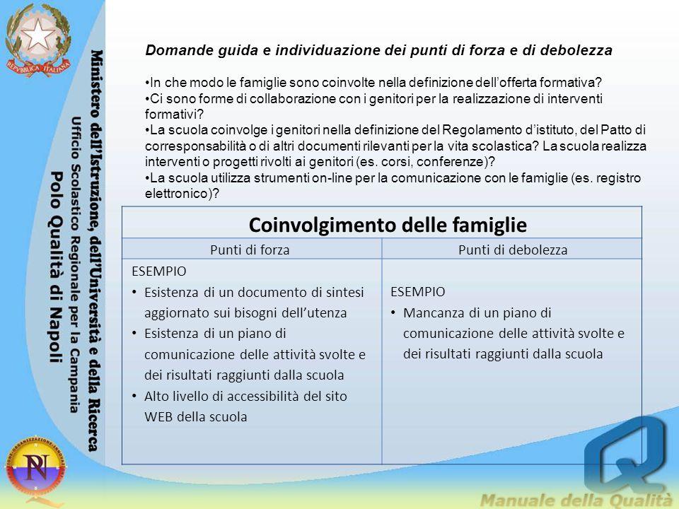 Domande guida e individuazione dei punti di forza e di debolezza In che modo le famiglie sono coinvolte nella definizione dell'offerta formativa? Ci s