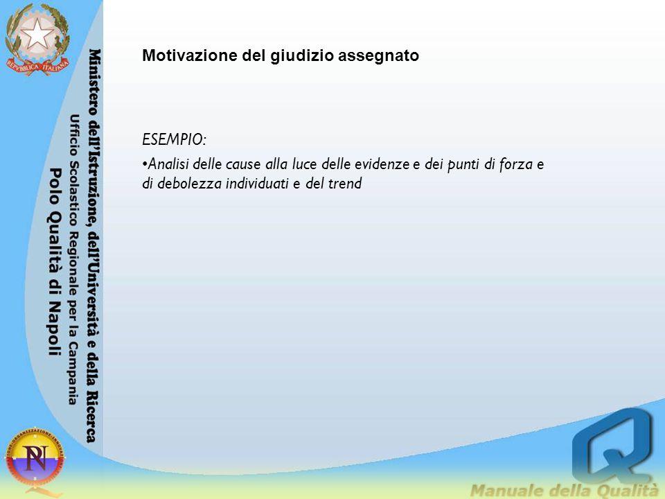 Motivazione del giudizio assegnato ESEMPIO: Analisi delle cause alla luce delle evidenze e dei punti di forza e di debolezza individuati e del trend