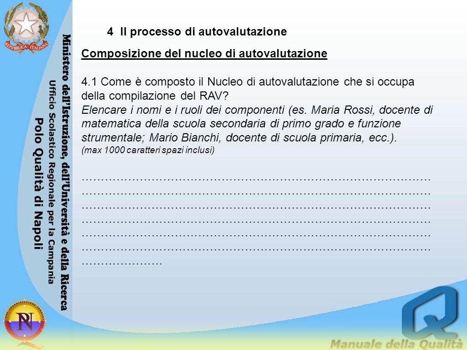 4 Il processo di autovalutazione Composizione del nucleo di autovalutazione 4.1 Come è composto il Nucleo di autovalutazione che si occupa della compi