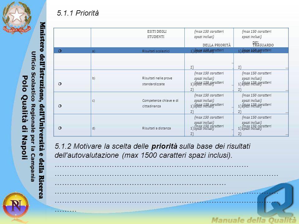 5.1.1 Priorità ESITI DEGLI STUDENTI (max 150 caratteri spazi inclusi) DELLA PRIORITÀ DEL TRAGUARDO  a)Risultati scolastici 1) (max 150 caratteri spaz