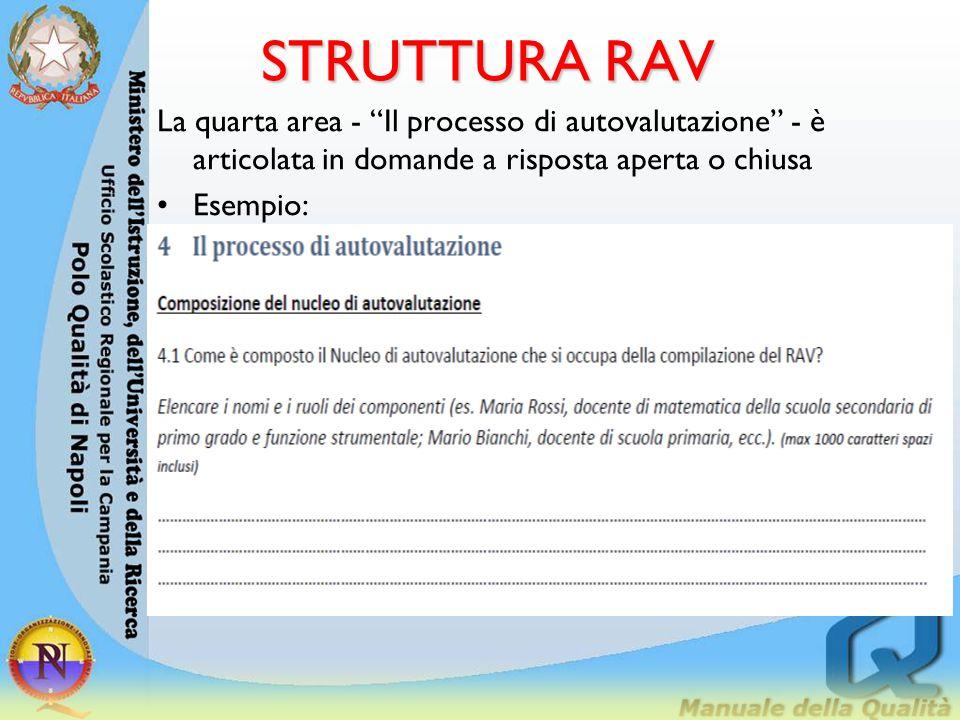 """STRUTTURA RAV La quarta area - """"Il processo di autovalutazione"""" - è articolata in domande a risposta aperta o chiusa Esempio:."""