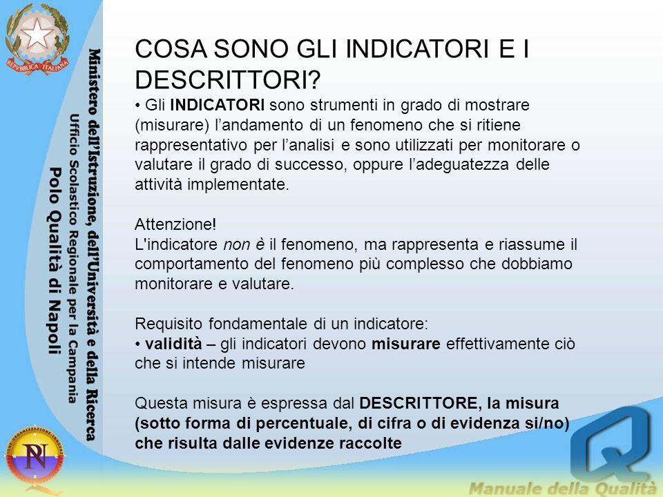 codNome IndicatoreFonte TERZO CIRCOLO DIDATTICO SAEE086009 1.1a Status socio- economico e culturale delle famiglie degli studenti INVALSI-prove snv Li
