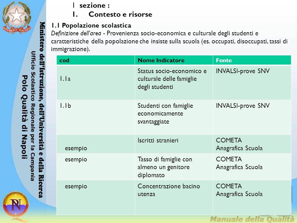 1.1 Popolazione scolastica Definizione dell'area - Provenienza socio-economica e culturale degli studenti e caratteristiche della popolazione che insi