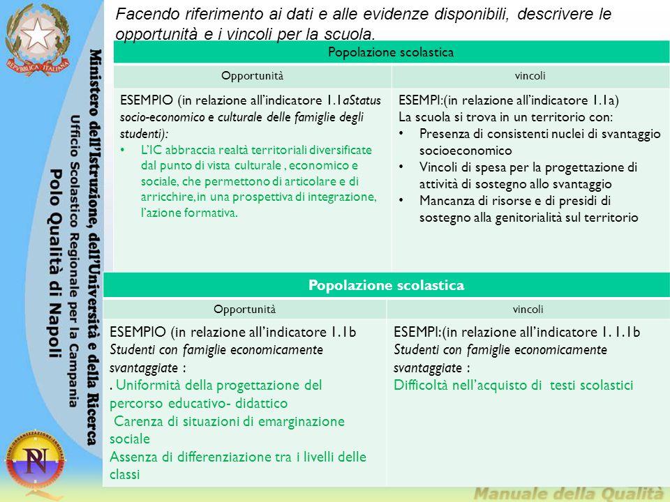 Popolazione scolastica Opportunitàvincoli ESEMPIO (in relazione all'indicatore 1.1aStatus socio-economico e culturale delle famiglie degli studenti):