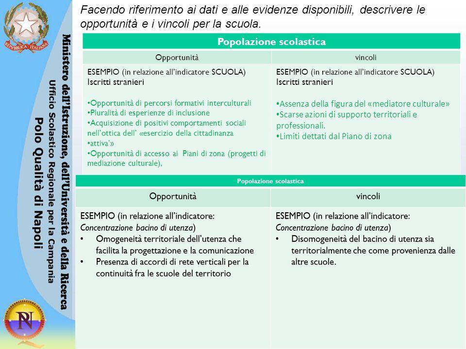 Popolazione scolastica Opportunitàvincoli ESEMPIO (in relazione all'indicatore SCUOLA) Iscritti stranieri Opportunità di percorsi formativi intercultu