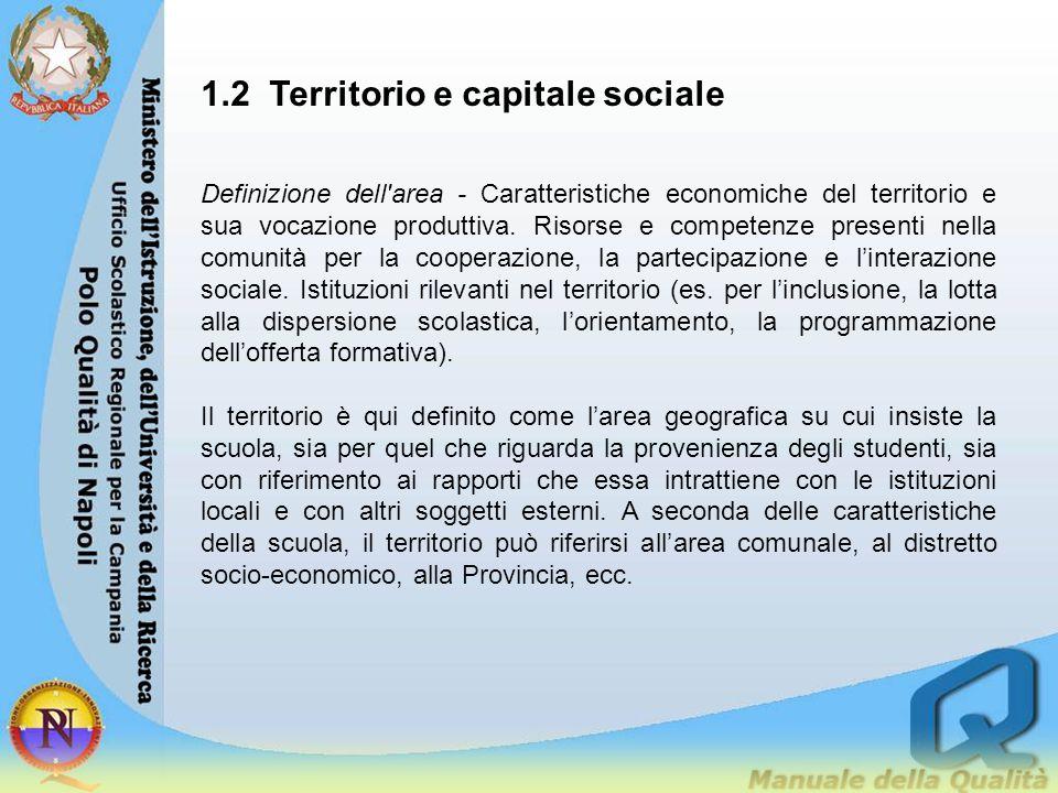 1.2 Territorio e capitale sociale Definizione dell'area - Caratteristiche economiche del territorio e sua vocazione produttiva. Risorse e competenze p