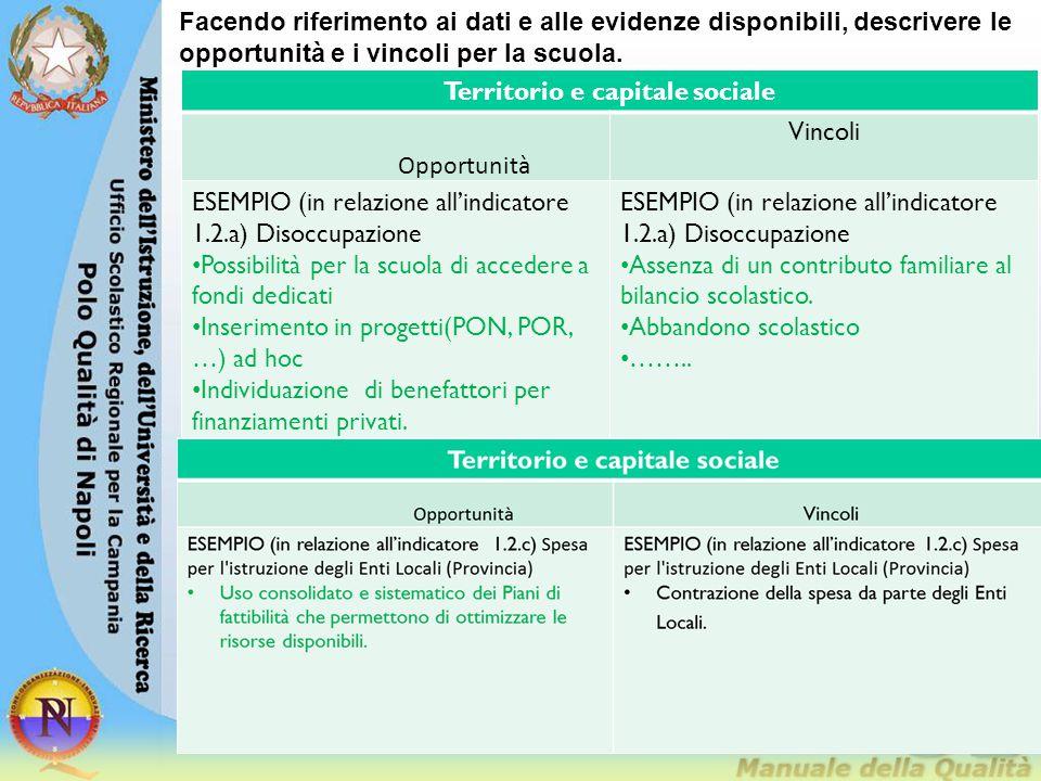 Territorio e capitale sociale Opportunità Vincoli ESEMPIO (in relazione all'indicatore 1.2.a) Disoccupazione Possibilità per la scuola di accedere a f