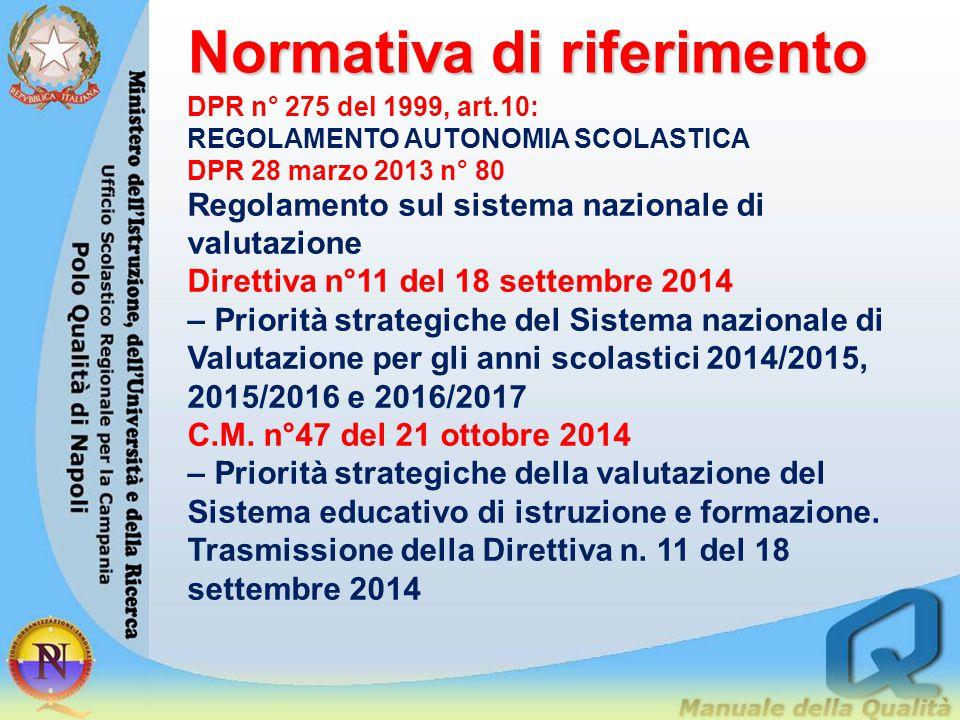 Regolamento sul sistema nazionale di valutazione Direttiva n°11 del 18 settembre 2014 – Priorità strategiche del Sistema nazionale di Valutazione per