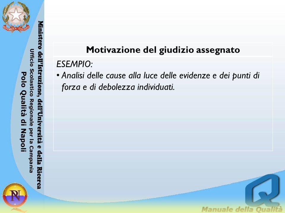 Motivazione del giudizio assegnato ESEMPIO: Analisi delle cause alla luce delle evidenze e dei punti di forza e di debolezza individuati.