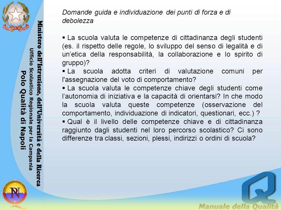 Domande guida e individuazione dei punti di forza e di debolezza  La scuola valuta le competenze di cittadinanza degli studenti (es. il rispetto dell
